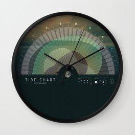 RWC Tide Chart Wall Clock