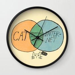 Perpetual procrastination Wall Clock