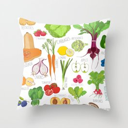 Seasons eatings Throw Pillow