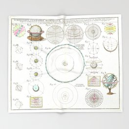 Homann Heirs Solar System Astronomical Chart Throw Blanket