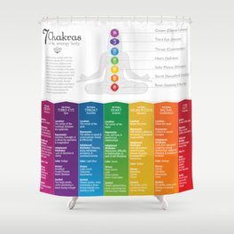 Seven Chakra Poster #44 Shower Curtain