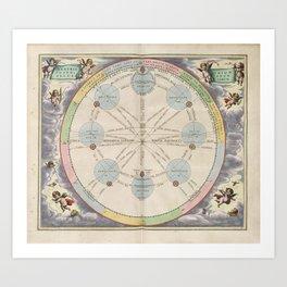 Keller's Harmonia Macrocosmica - Motions of Mars, Jupiter and Saturn 1661 Art Print