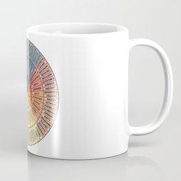 Wheel Of Emotions Coffee Mug